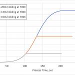 TP-2021-02 MU Figure3