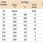 TP-2021-03 HS Table 1