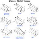 TP-2021-05 CW Figure 2 brickshapes-standard