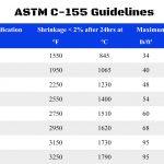 TP-2021-05 CW revised-table-2-v2
