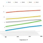 TP-2021-05 CW table-4-thermalconductivity