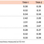 TP-2021-06 Feat 2 Table 2