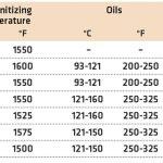 TP-2021-08 HS Table 1
